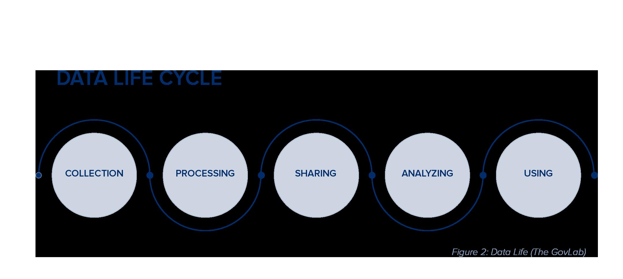 Open Data s Impact Developing Economies